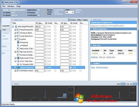 צילום מסך NetLimiter Windows 7