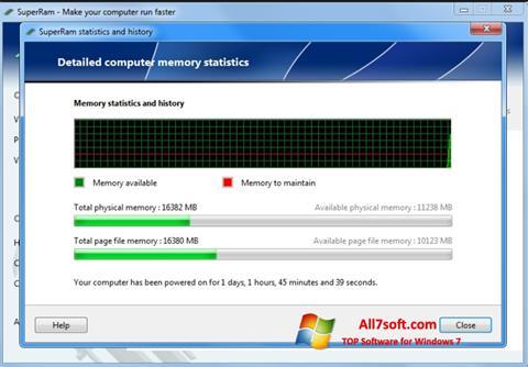 צילום מסך SuperRam Windows 7
