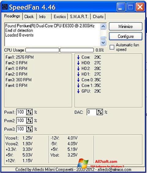 צילום מסך SpeedFan Windows 7