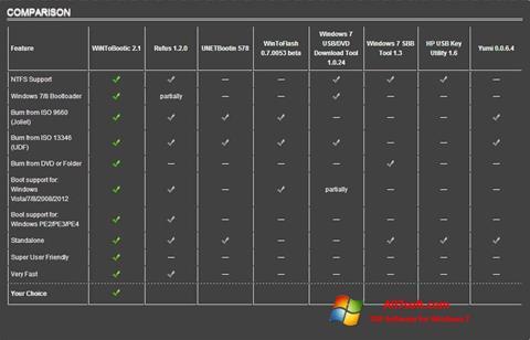 צילום מסך WiNToBootic Windows 7